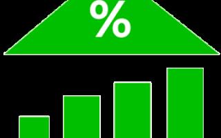 Как посчитать проценты годовых по вкладам