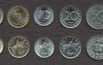 Какая денежная единица в болгарии