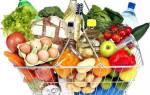 Что входит в продуктовую корзину